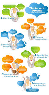 1221 best infographic visual resumes infographic inspiring teaching now