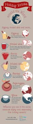 drinks from around the world eggnog mulled wine and more