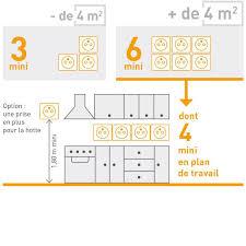 hauteur prise cuisine plan de travail rénovation cuisine pensez aux prises et interrupteurs avant de