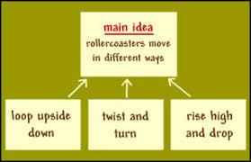 topic main idea u0026 details lessons tes teach