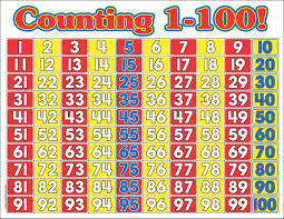 amazon com scholastic counting 1 100 math wall chart tf2189