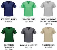 your hospital care team intermountain healthcare