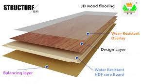 what is laminate what are laminate floors made from composition of laminate flooring
