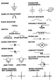 symbols motor starter diagram motor starters diagrams u201a motor