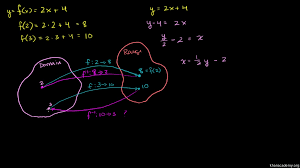 graphing the inverse of a linear function video khan academy