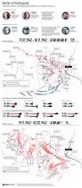 Normandy Invasion Map 17 Best 075 Maps Wwii Ostfront Battles Images On Pinterest