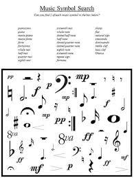 kết quả hình ảnh cho how to read symbols in piano f