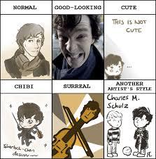 Funny Sherlock Memes - sherlock style meme by flora san on deviantart