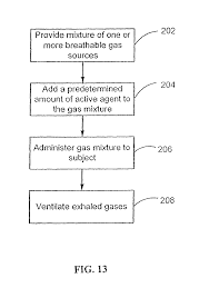 patent us8822535 methods compositions and articles of patent drawing