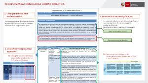 199 2015 minedu matriz de mg luis a württele aguirre ppt descargar