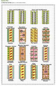 Ideal Vegetable Garden Layout Vegetable Garden Planning Dunneiv Org