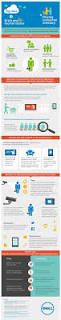 26 best interactive marketing stuff images on pinterest