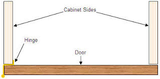 full overlay cabinet hinges face frame versus frameless euro box style cabinets part 2