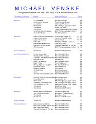 Resume Format For Call Center Job Pdf Musical Theatre Resume Template