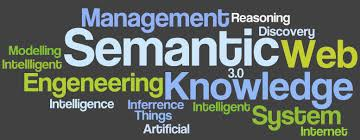 semantic modelling i3mainz