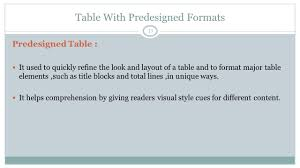 tables keyboarding u0026 document processing 1 objectives correctly