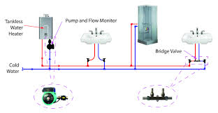 contemporary tankless water heater diagram like installation for