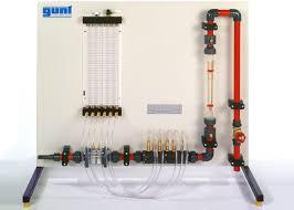 product hm 150 13 methods of flow measurement mutiara nata abadi
