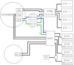 how to directv u0026 dish network on 1 dish techweenies