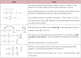 completing the square to get vertex