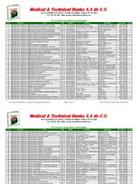 list of books on business u0026 management