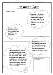 english teaching worksheets water cycle