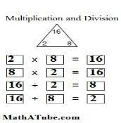 free fact family worksheets add subtract multiply divide