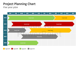project planning template powerpoint project planning chart