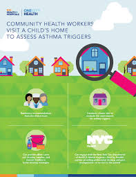 community health workers archives onecity health