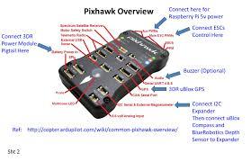 bluerov electrical block diagram pressure enclosure ppt video