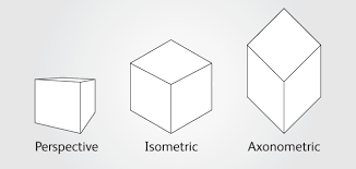 axonometric view plan is true and square isometric view