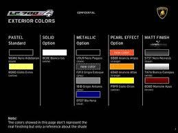 lamborghini aventador color options lamborghini aventador lp700 4 specs