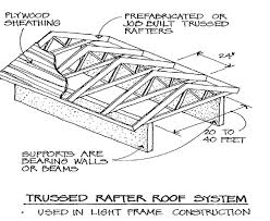 rafter spacing image wood truss for term side of card delightful rafter spacing