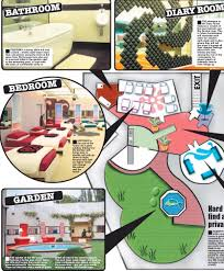 big brother house plans