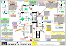feng shui floor plans design ideas front doors ideas west facing
