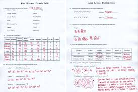 periodic table packet 1 answer key unit 2 atoms and the periodic table