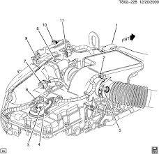 2003 Trailblazer Obd2 Wiring Diagram Wiring Diagram Remote Starter U2013 The Wiring Diagram U2013 Readingrat Net