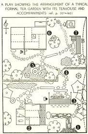 Japanese House Layout Best 25 Japanese Tea House Ideas Only On Pinterest Tea Houses