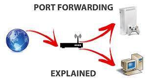auto port forwarder port forwarding explained