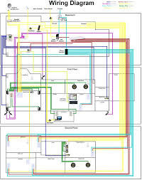 wiring diagram multiple lights switch at end example structured