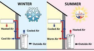 mitsubishi mini split nh mitsubishi mini split heat pumps welcome to dr home service