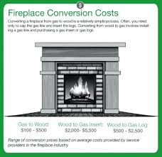 how much to install gas fireplace fireplace conversion cost graphic gas fireplace insert cost canada
