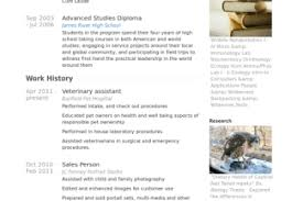Veterinary Technician Resume Examples by Veterinary Assistant Resume Reentrycorps