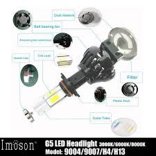 amazon com imosontec h4 hi lo g5 led headlights for cars super
