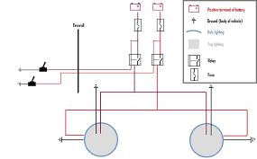 help installing halo fog lights jeepforum com