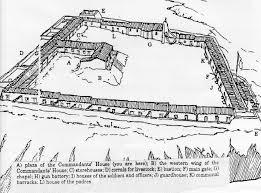 mission san diego de alcala floor plan historic california posts el presidio real de san diego