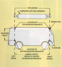 Mounting Brackets For Awnings Rv Awnings And Accessories Carefree Of Colorado And Dometic A U0026e