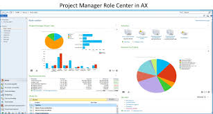 microsoft dynamics ax is an erp system suitable for midsize to