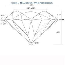 Diamond Depth And Table Diamond Education Guide To Understand About Diamond Quality