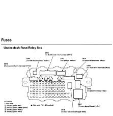 1998 honda civic fuse panel diagram wiring diagram and schematic